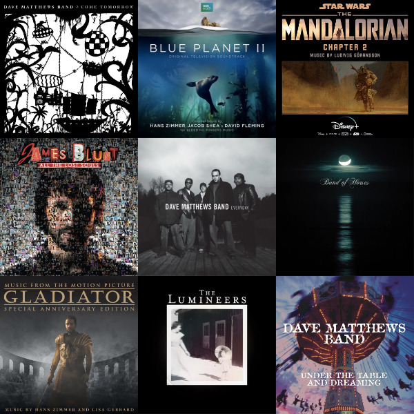 On Repeat - My most played albums for April 2020